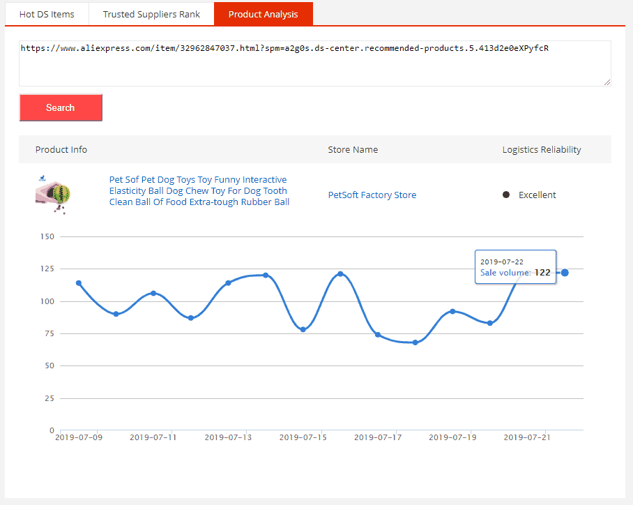 AliExpress Dropshipping Center: Product analysis