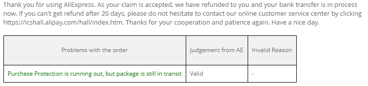 AliExpress dropshipping dispute result example