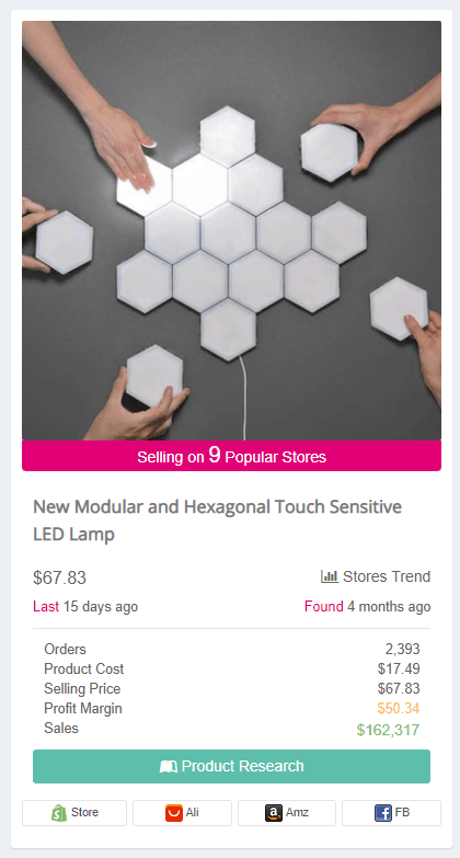 Winning Dropshipping Product Example: Magnetic Modular Lights
