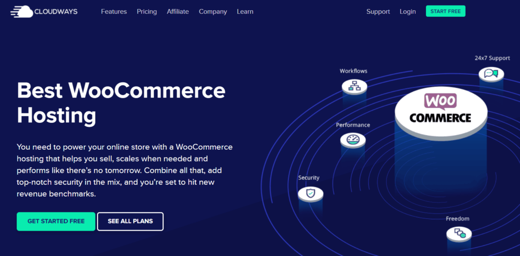 Cloudways WooCommerce hosting page