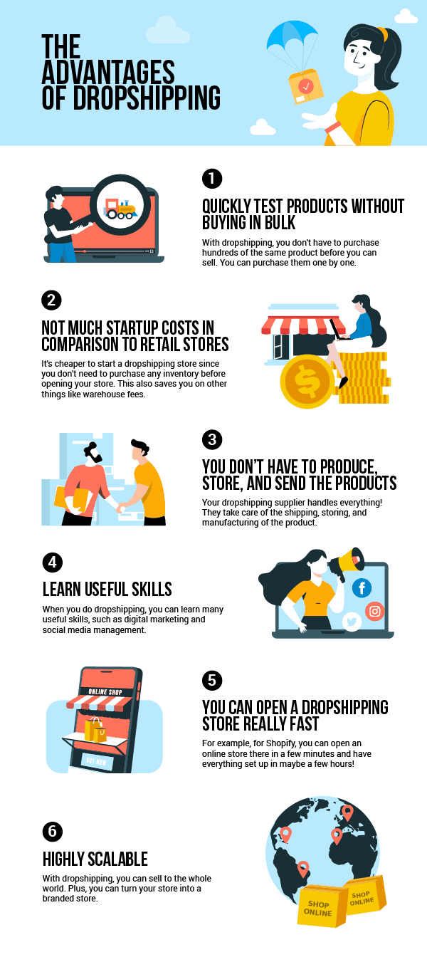 The advantages of dropshipping - Infographic