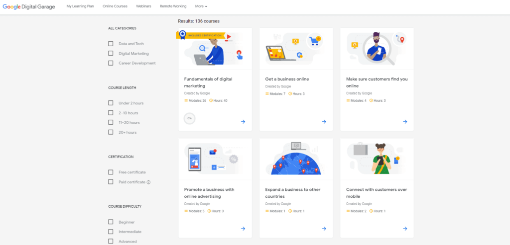 Examples of some of the free courses that are available on Google Digital Garage