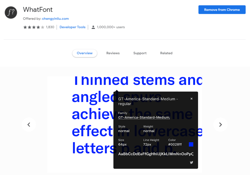 Chrome extensions for Ecommerce: WhatFont