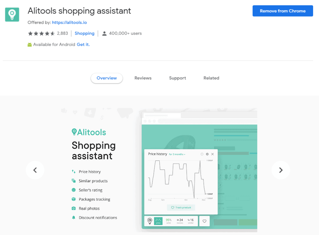 Best Chrome Extensions for Dropshipping: Alitools