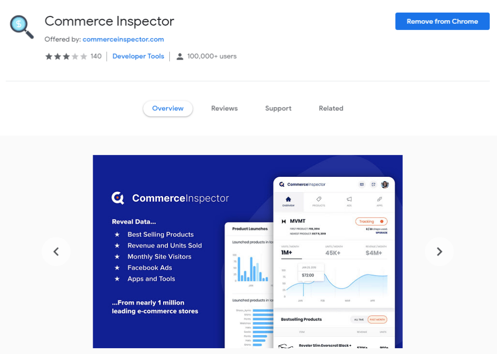Chrome extensions for Research: Commerce Inspector