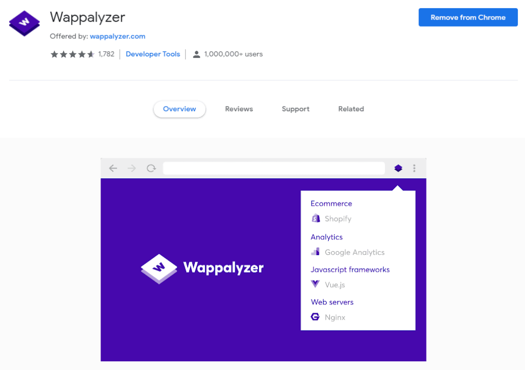Chrome extensions for Research: Wappalyzer