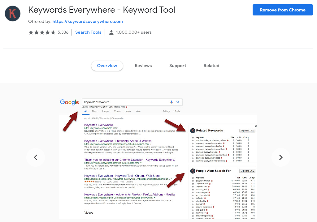 Chrome extensions for SEO: Keywords Everywhere