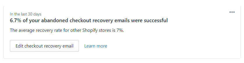 This image from Shopify shows average cart recovery rate