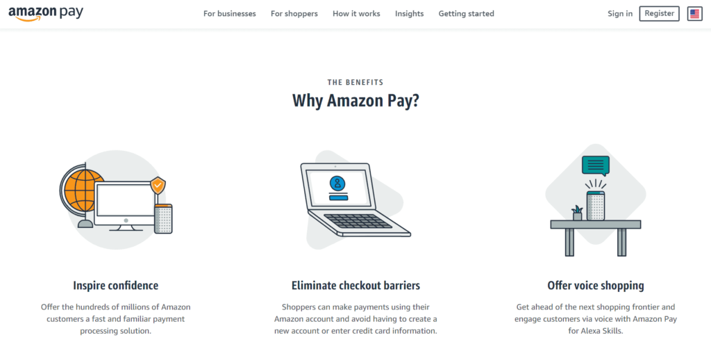 amazon pay payment gateway benefits