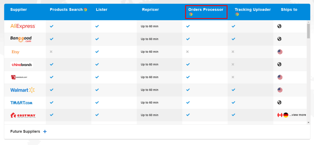 DSM Tool example how they can help you with order processing