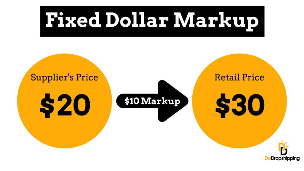 Fixed dollar markup