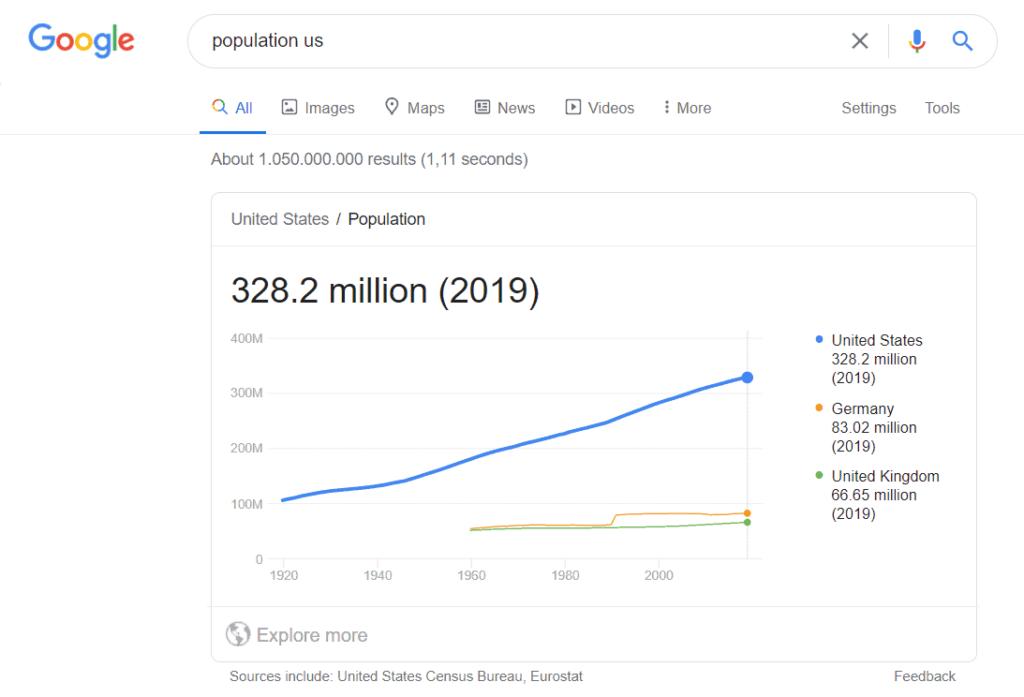 Total population US