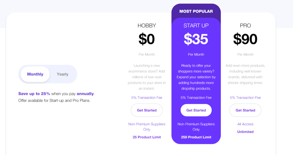 Modalyst pricing plans