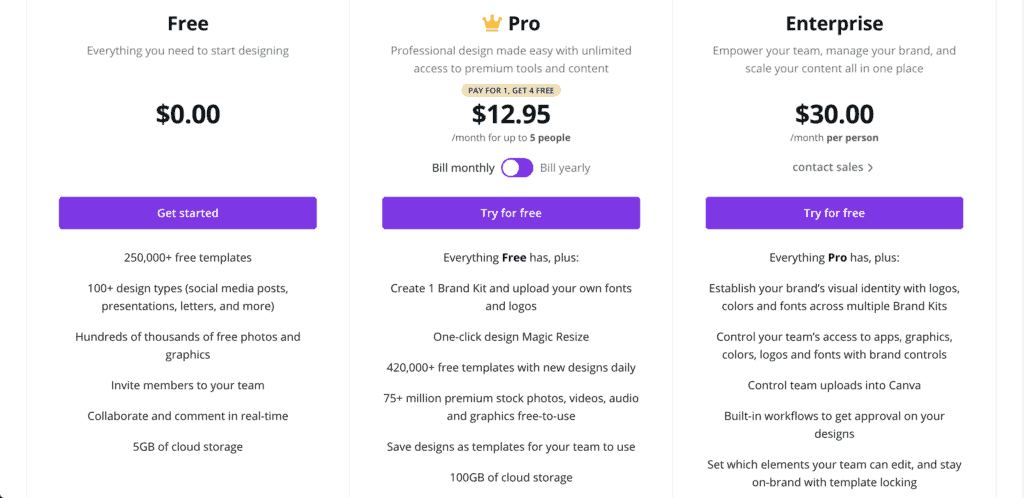 Canva pricing page