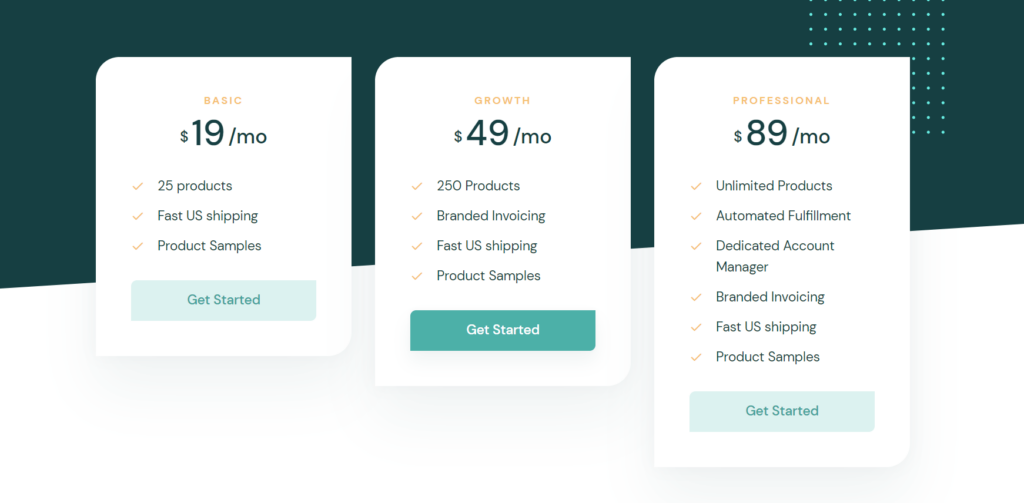 DropCommerce pricing