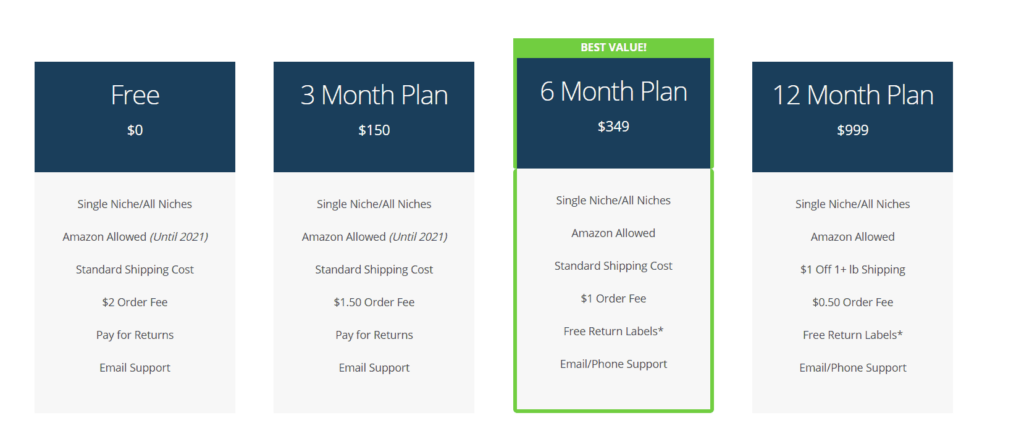 Us Direct pricing