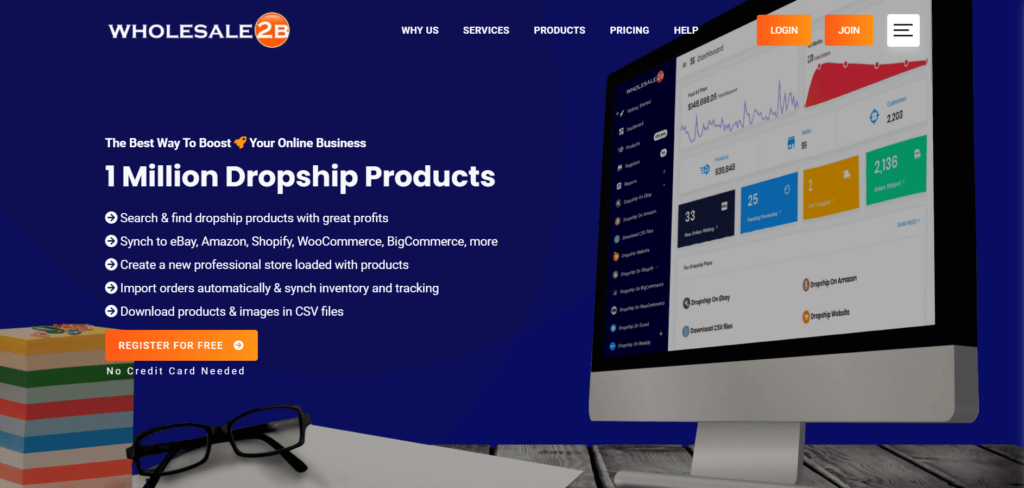 US dropshipping suppliers Wholesale2b