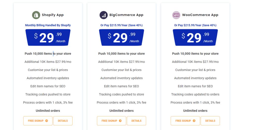 Wholesale2b pricing