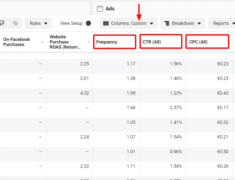 How to see frequency, CTR, and CPC in Facebook Ads Manager