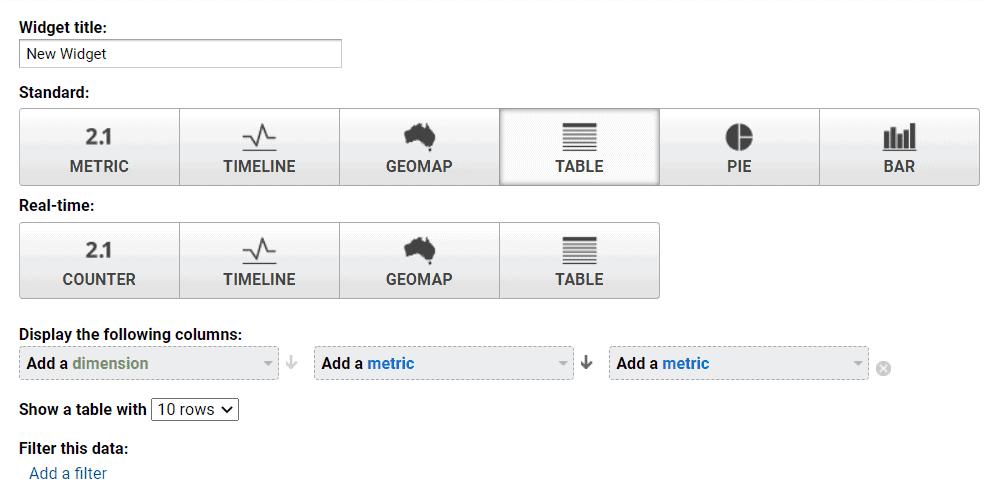 Google Analytics - Widgets