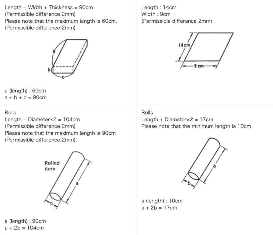 ePacket maximum size chart
