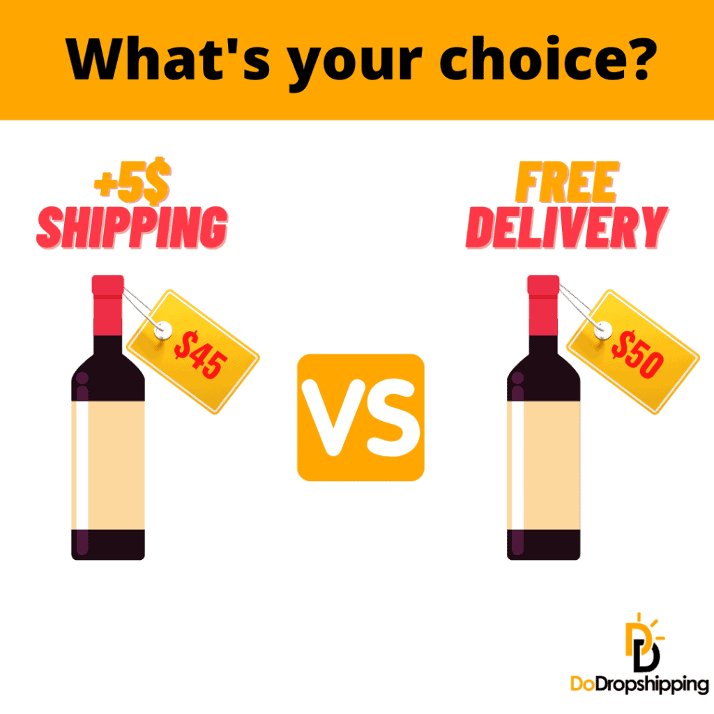 Free shipping vs. lower product price: What's better [Infographic]