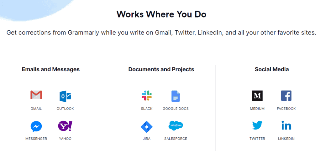 All the applications that Grammarly works with