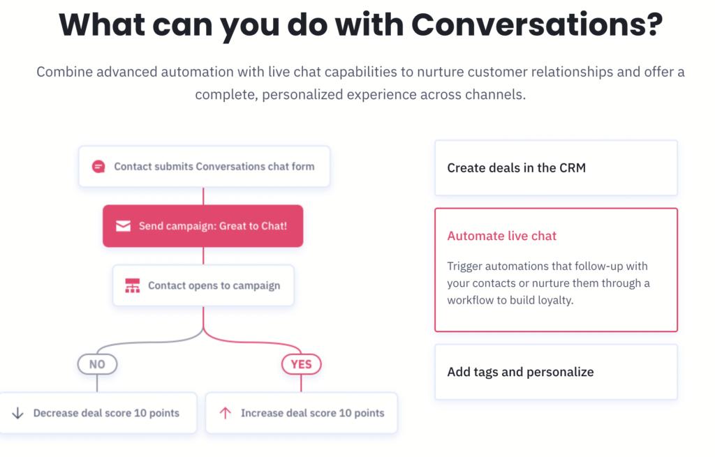 activecampaign conversation automations