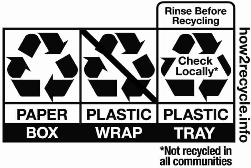 An example of recycling instructions
