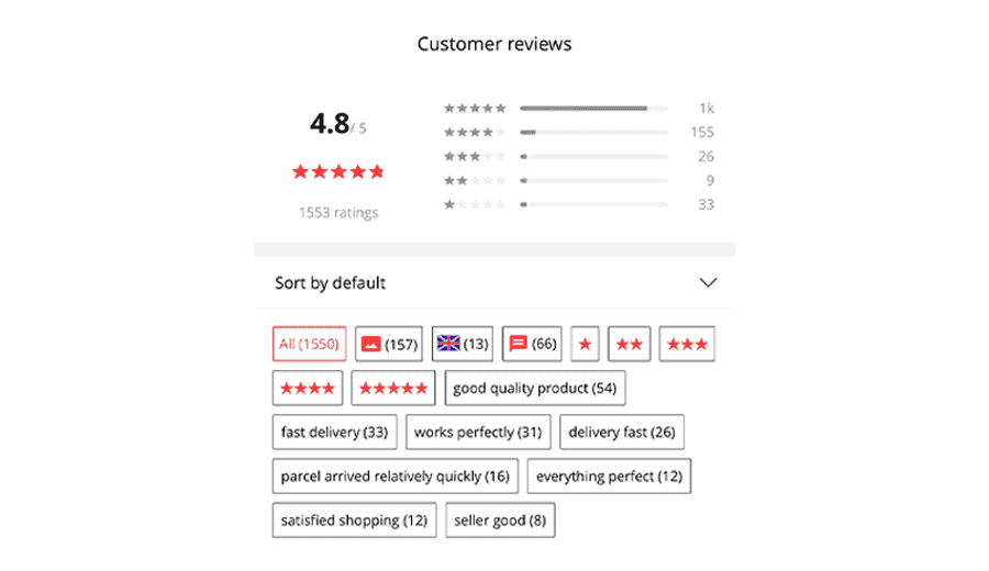 Product reviews are a great way to find out about any issues