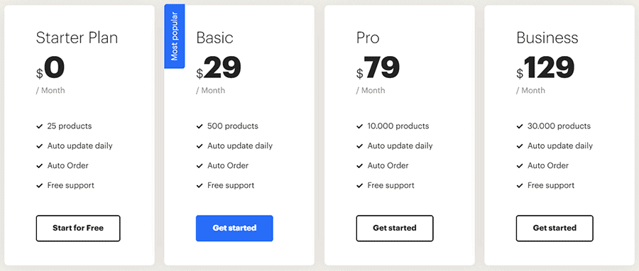 Syncee pricing