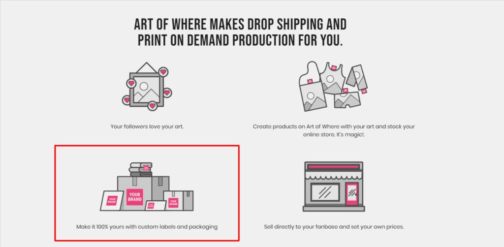 Art of Where custom packaging