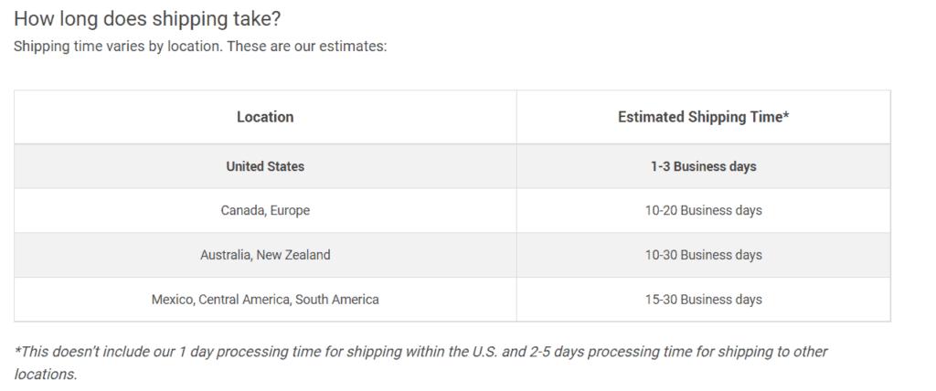 Buy It Carl shipping times