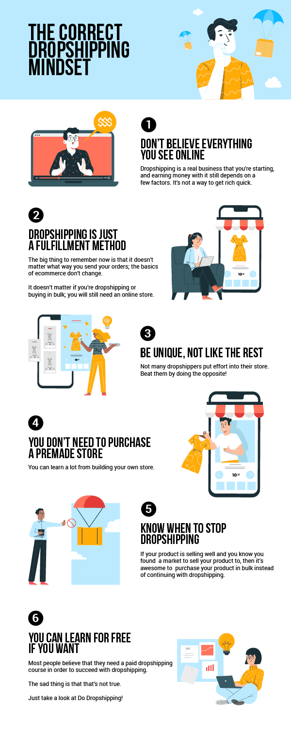 The correct dropshipping mindset - Infographic
