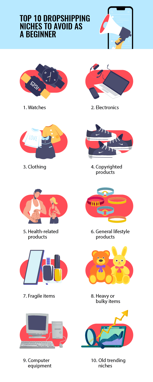 Dropshipping niches to avoid as a beginner - Infographic