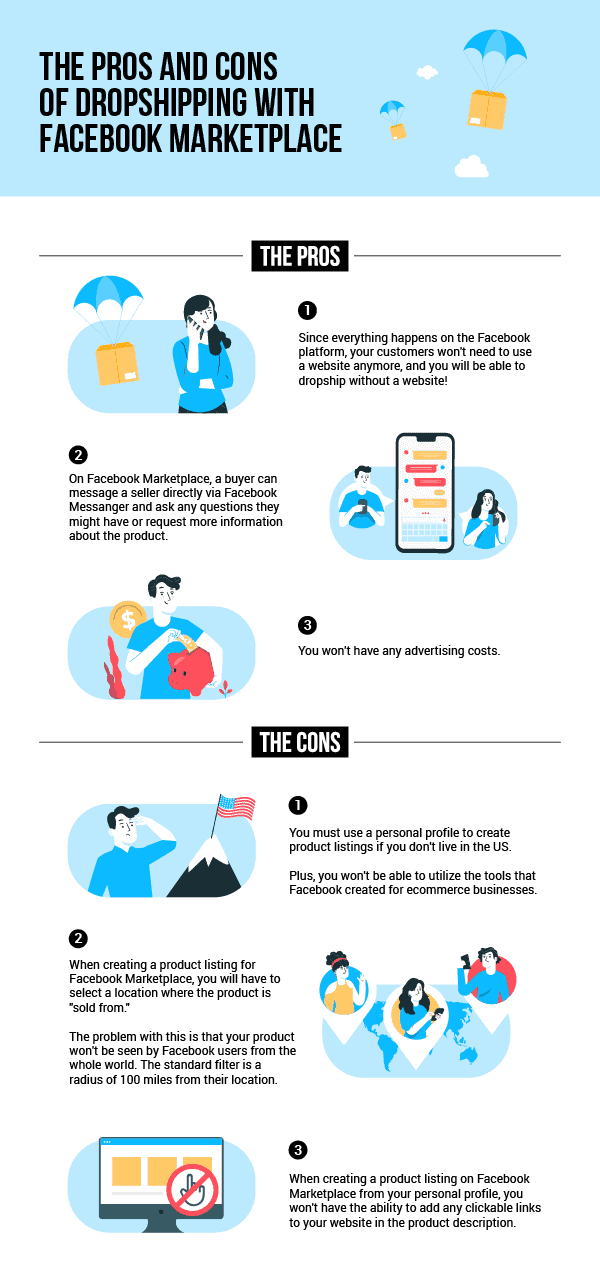 The pros and cons of dropshipping with Facebook Marketplace - Infographic