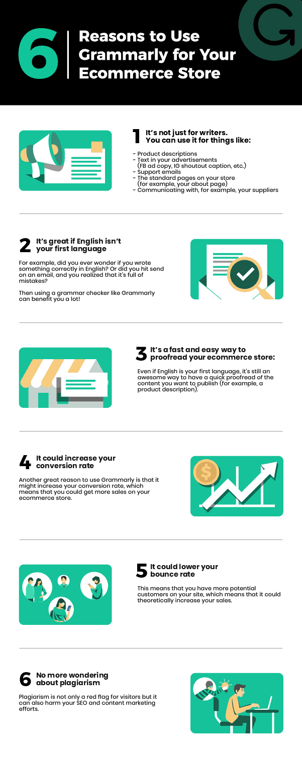 Reasons to use Grammarly for Ecommerce - Infographic