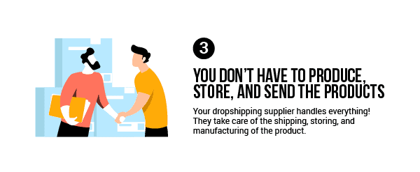 Dropshipping advantage: You don't have to produce, store, and send the products