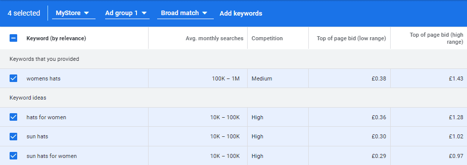 An explanation on adding keywords to your Google Ads campaign