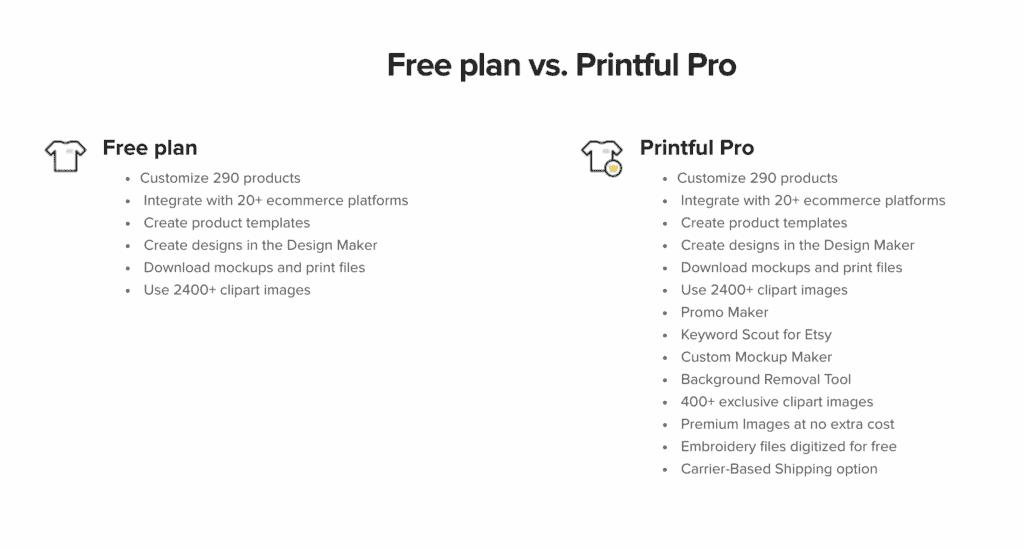 printful pricing plan