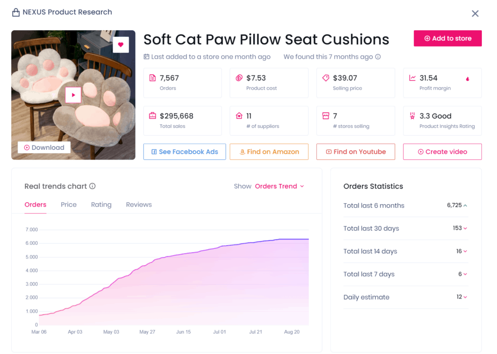 Black friday product example to sell cat paw seat cushions