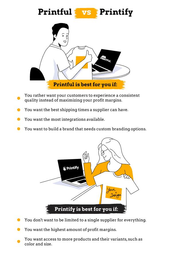 Printful vs. Printify - Infographic