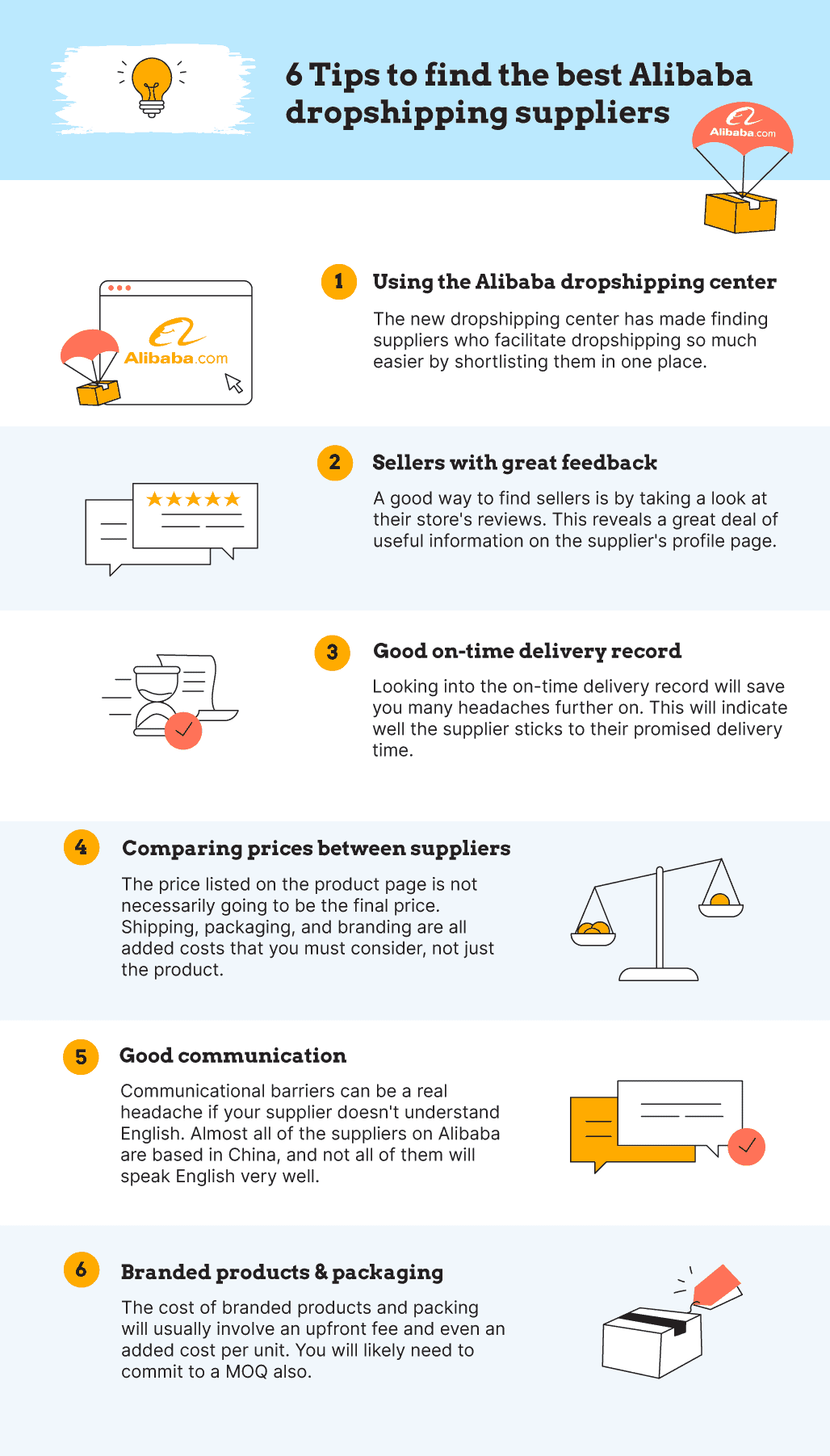 How to find great Alibaba dropshipping suppliers - Infographic